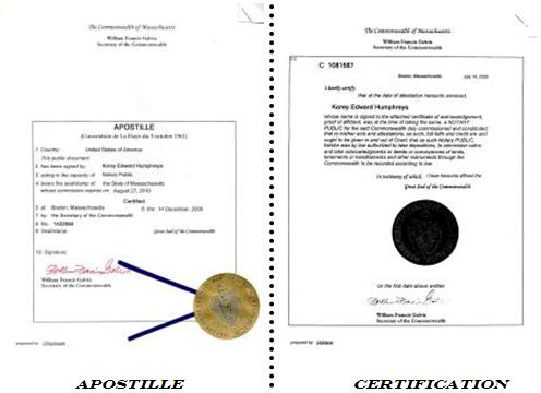Sample of an Apostille and Certification from the Secretary of State